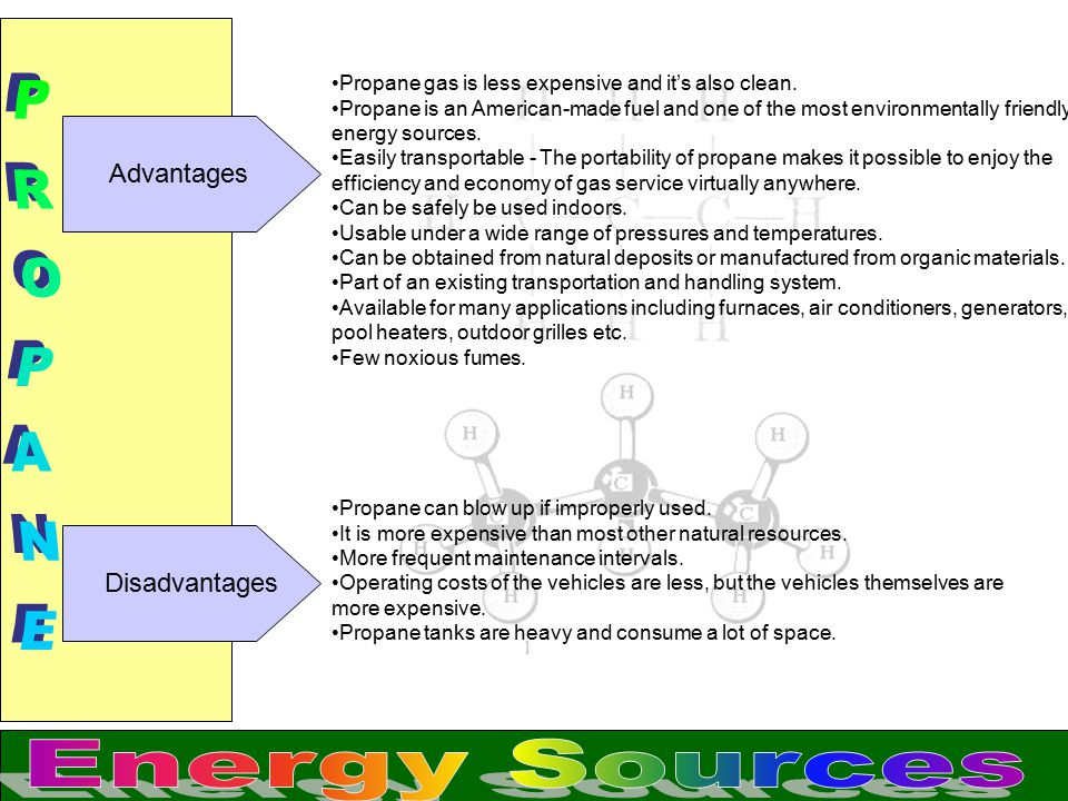 PROPANE Energy Sources Advantages Disadvantages