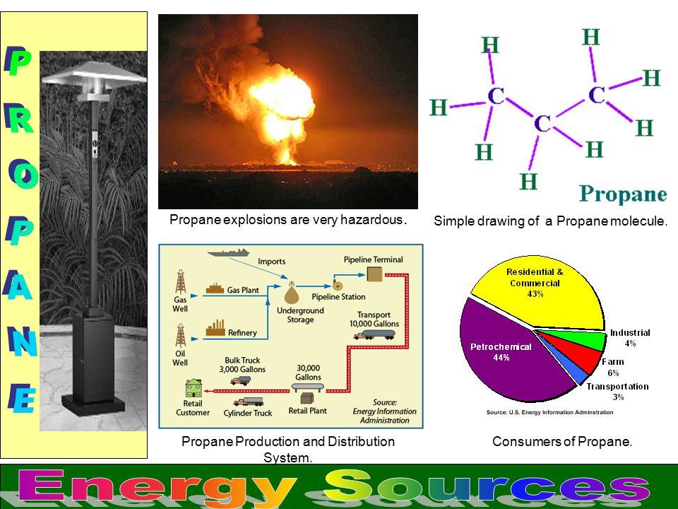 PROPANE Energy Sources Propane explosions are very hazardous.