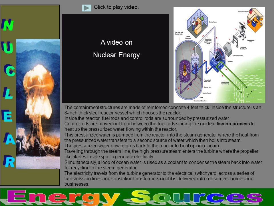 NUCLEAR Energy Sources A video on Nuclear Energy Click to play video.