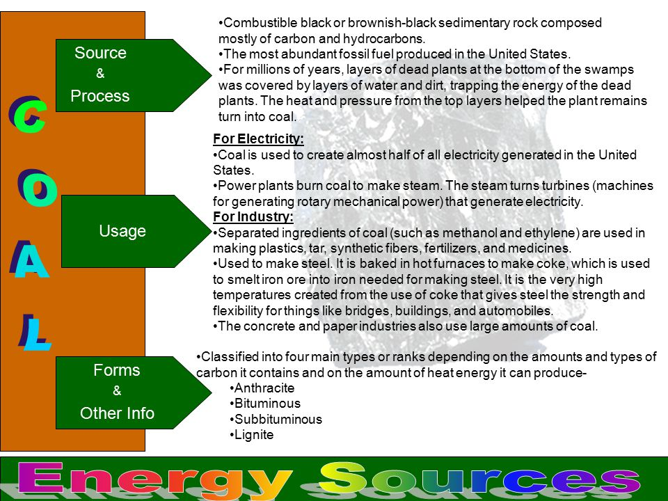 COAL Energy Sources Source Process Usage Forms Other Info