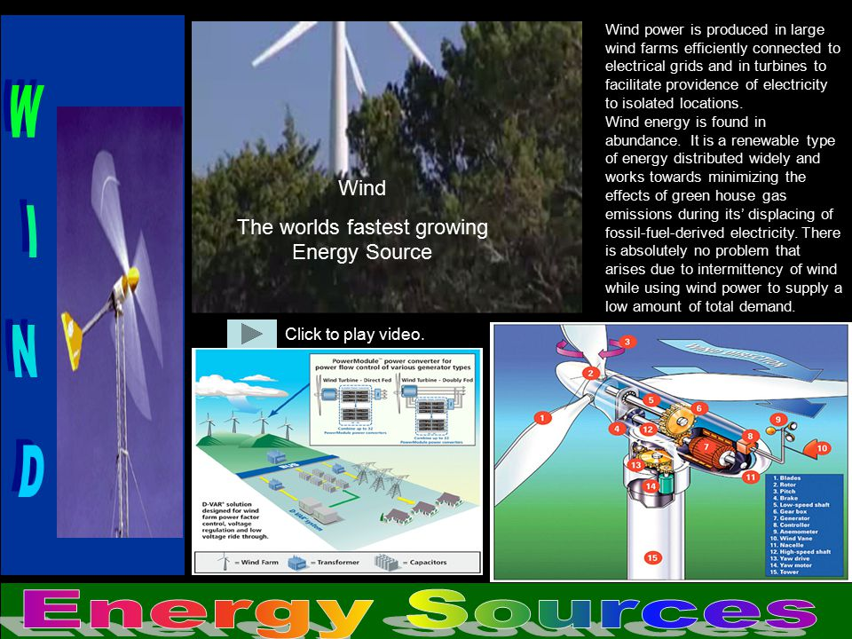 The worlds fastest growing Energy Source