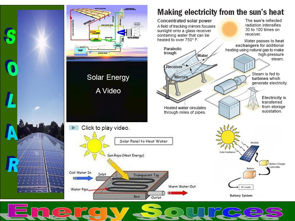 Solar Energy A Video SOLAR Click to play video. Energy Sources