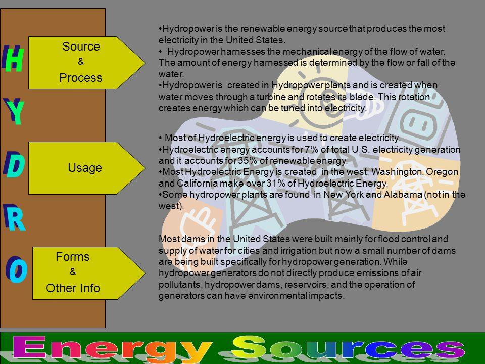 HYDRO Energy Sources Source Process Usage Forms Other Info