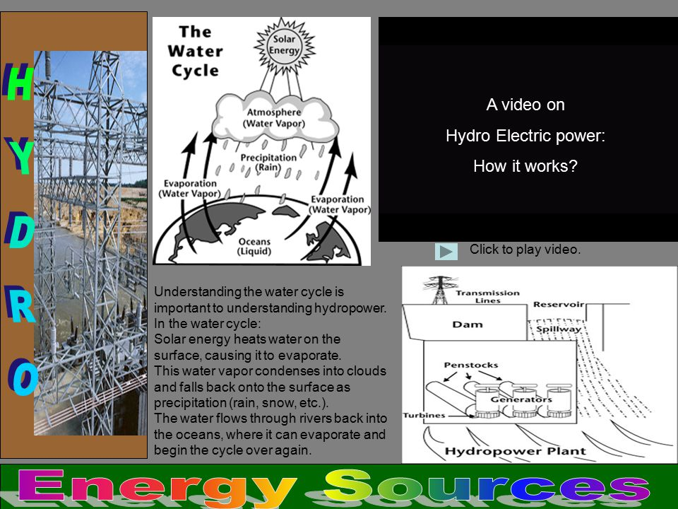 HYDRO Energy Sources A video on Hydro Electric power: How it works