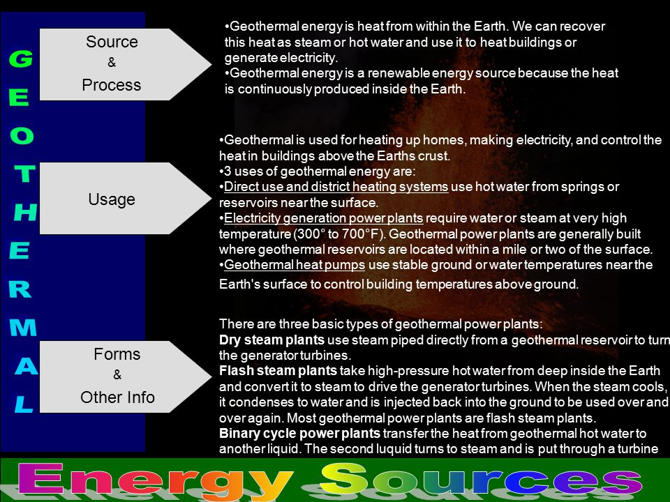 GEOTHERMAL Energy Sources Source Process Usage Forms Other Info