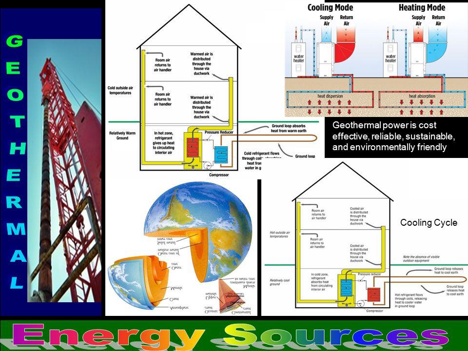 GEOTHERMAL Energy Sources