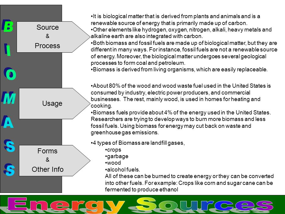 BIOMASS Energy Sources Source Process Usage Forms Other Info