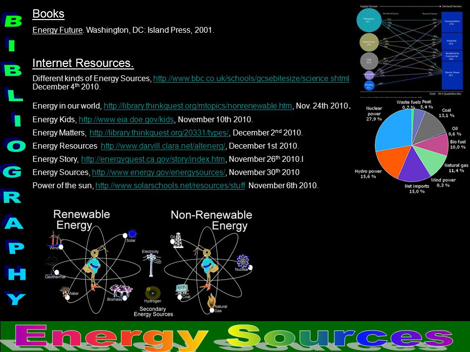 Energy Sources Books Internet Resources. BIBLIOGRAPHY