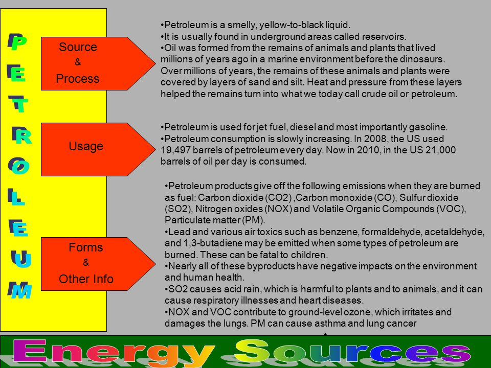 PETROLEUM Energy Sources Source Process Usage Forms Other Info