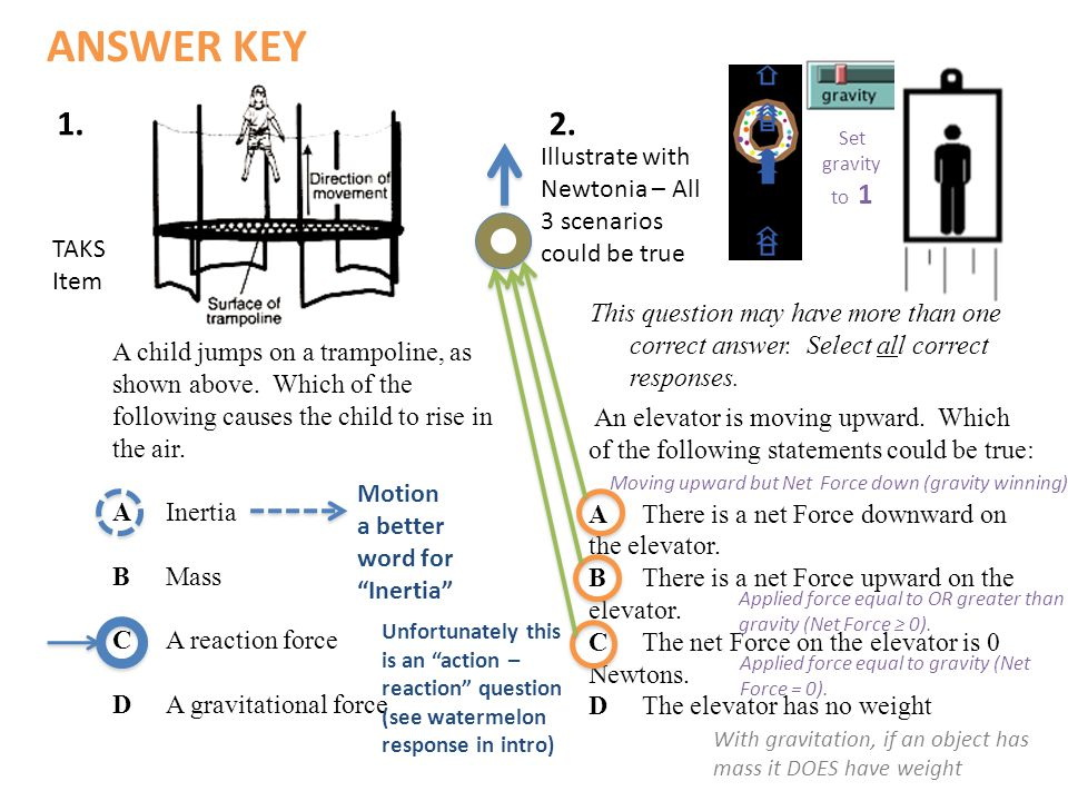 ANSWER KEY 1. 2. Set gravity to 1. Illustrate with Newtonia – All 3 scenarios could be true. TAKS.