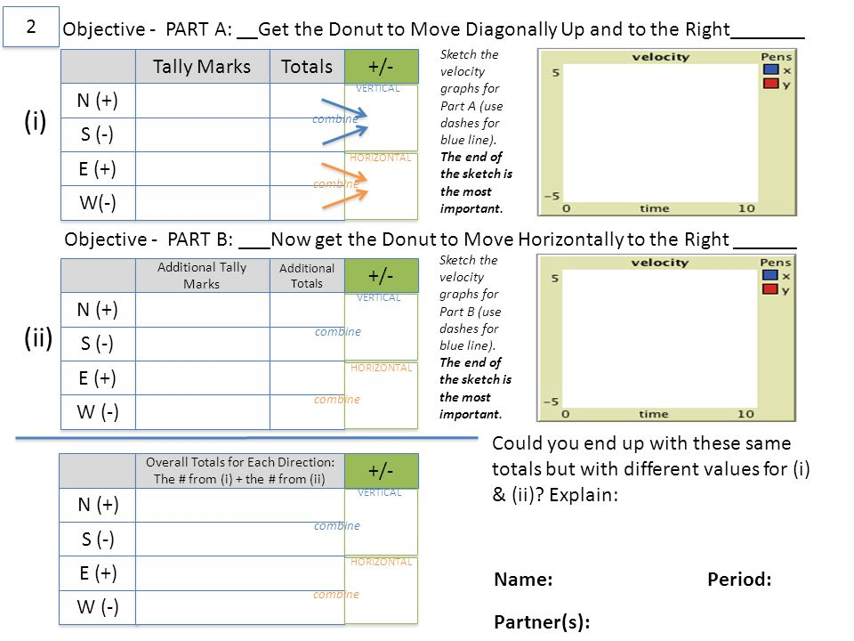 2 Objective - PART A: __Get the Donut to Move Diagonally Up and to the Right_______.