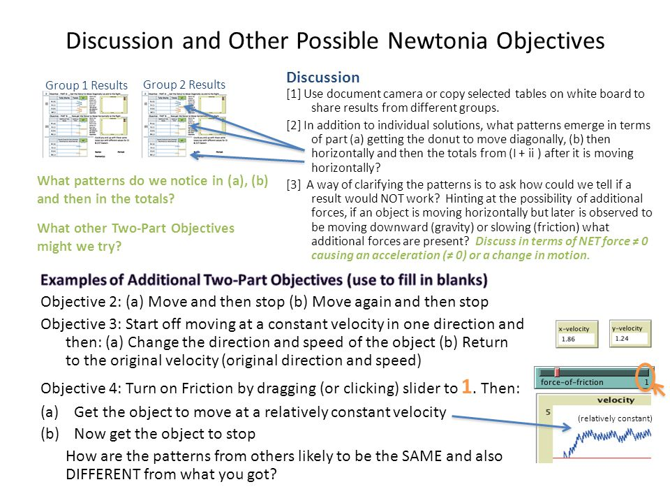 Discussion and Other Possible Newtonia Objectives