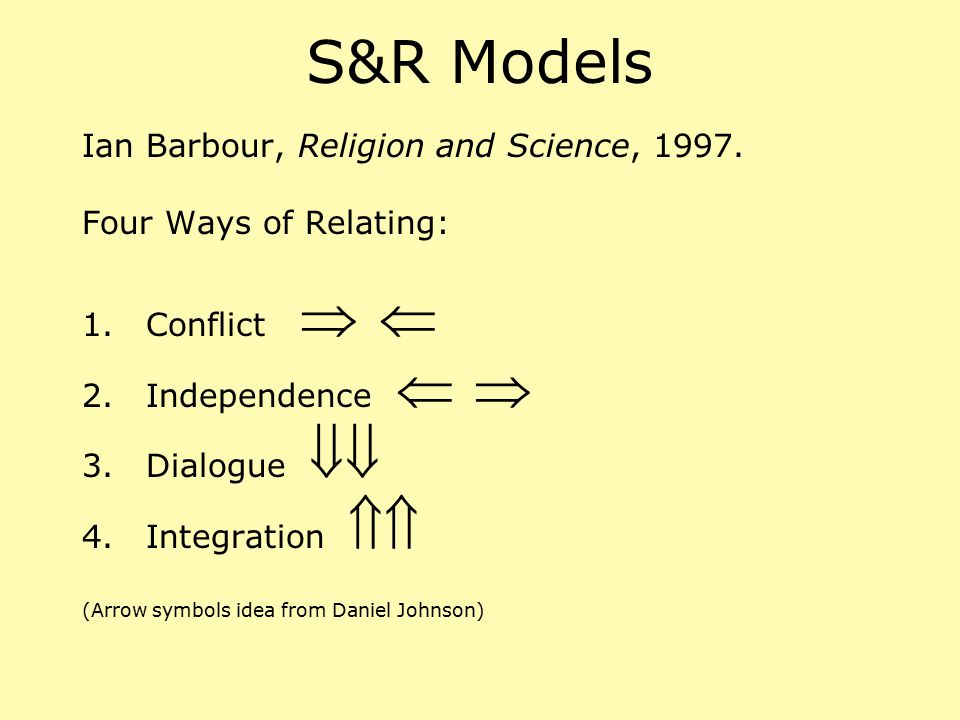 S&R Models Ian Barbour, Religion and Science, 1997.