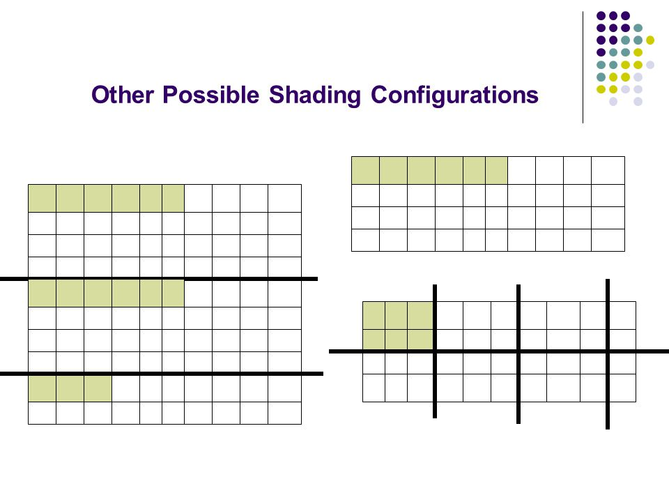 Other Possible Shading Configurations