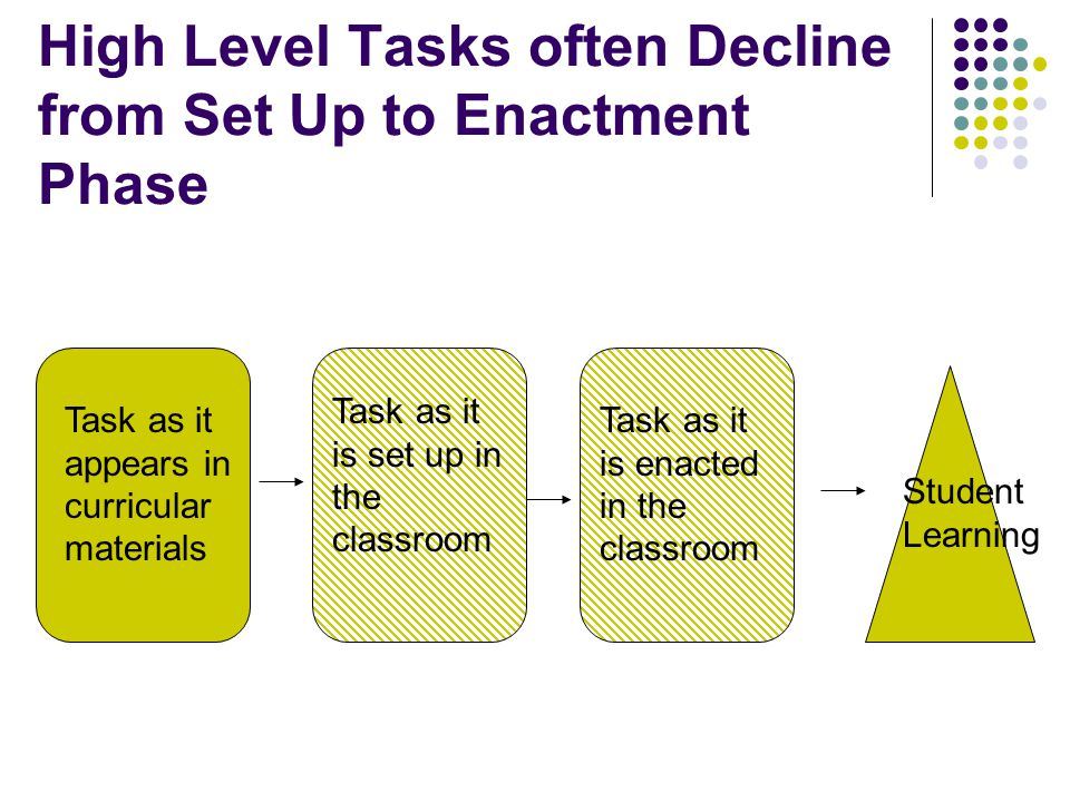 High Level Tasks often Decline from Set Up to Enactment Phase