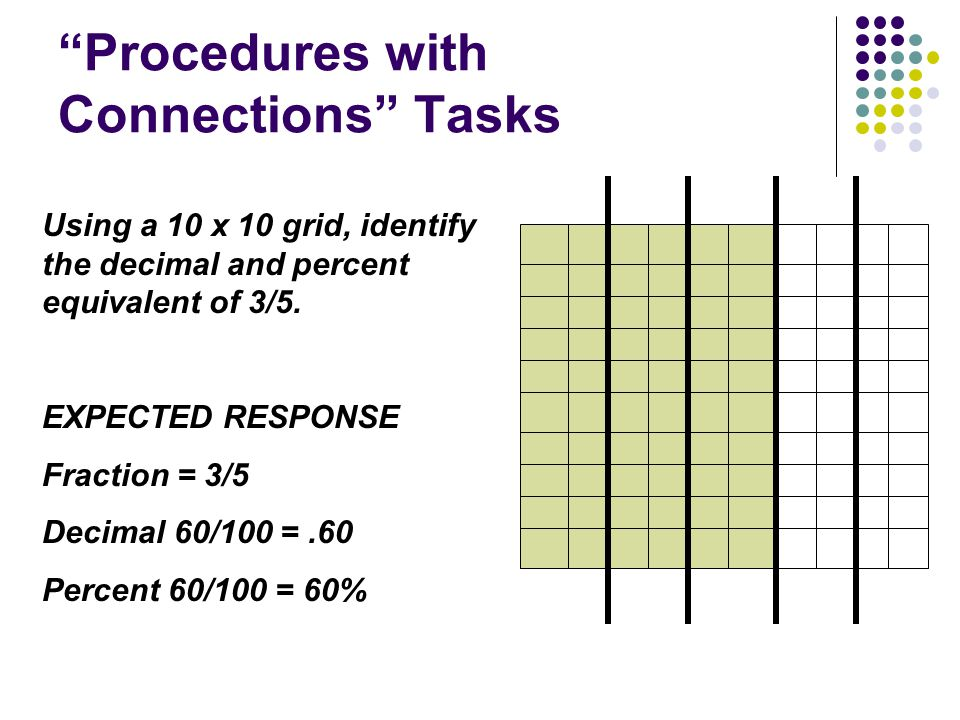 Procedures with Connections Tasks