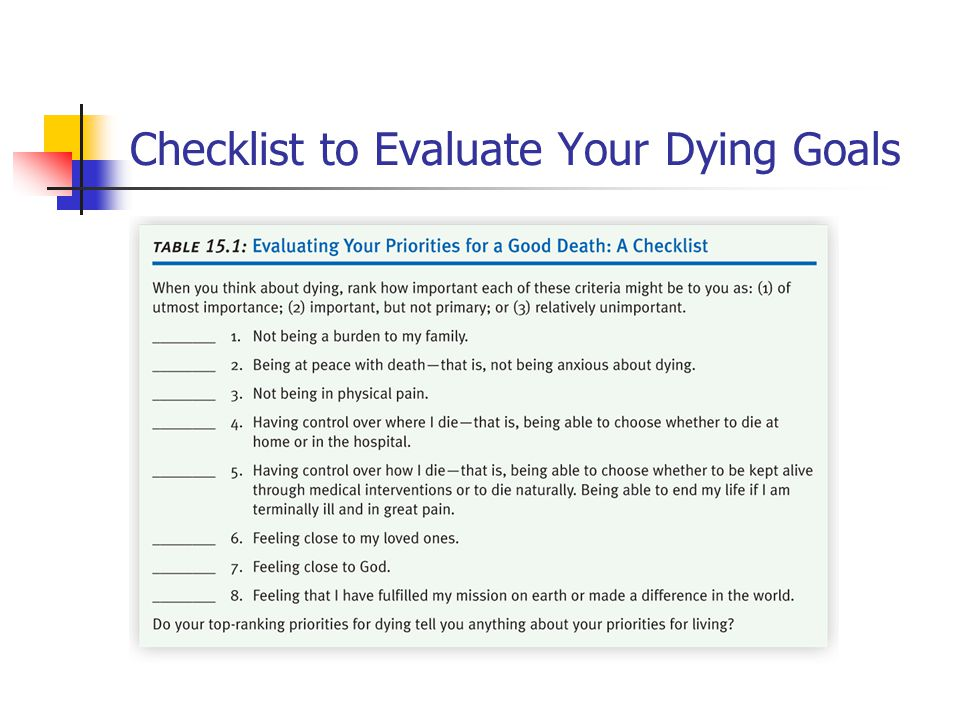 Checklist to Evaluate Your Dying Goals