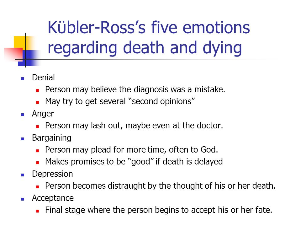 Kϋbler-Ross's five emotions regarding death and dying