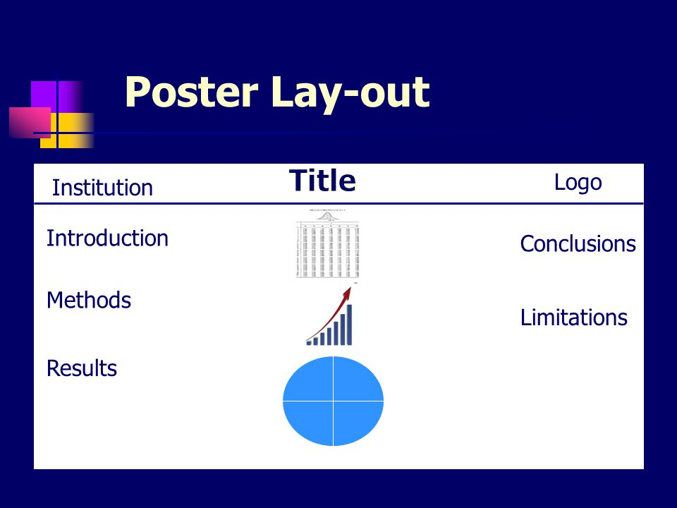 Poster Lay-out Title Logo Institution Introduction Conclusions Methods