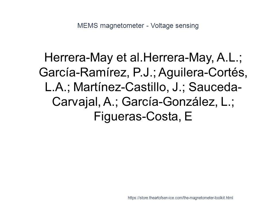 MEMS magnetometer - Voltage sensing