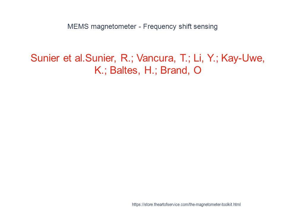 MEMS magnetometer - Frequency shift sensing