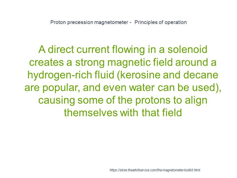 Proton precession magnetometer - Principles of operation