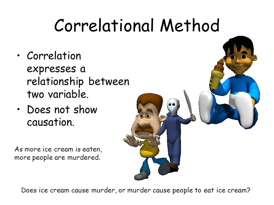 Correlational Method Correlation expresses a relationship between two variable. Does not show causation.