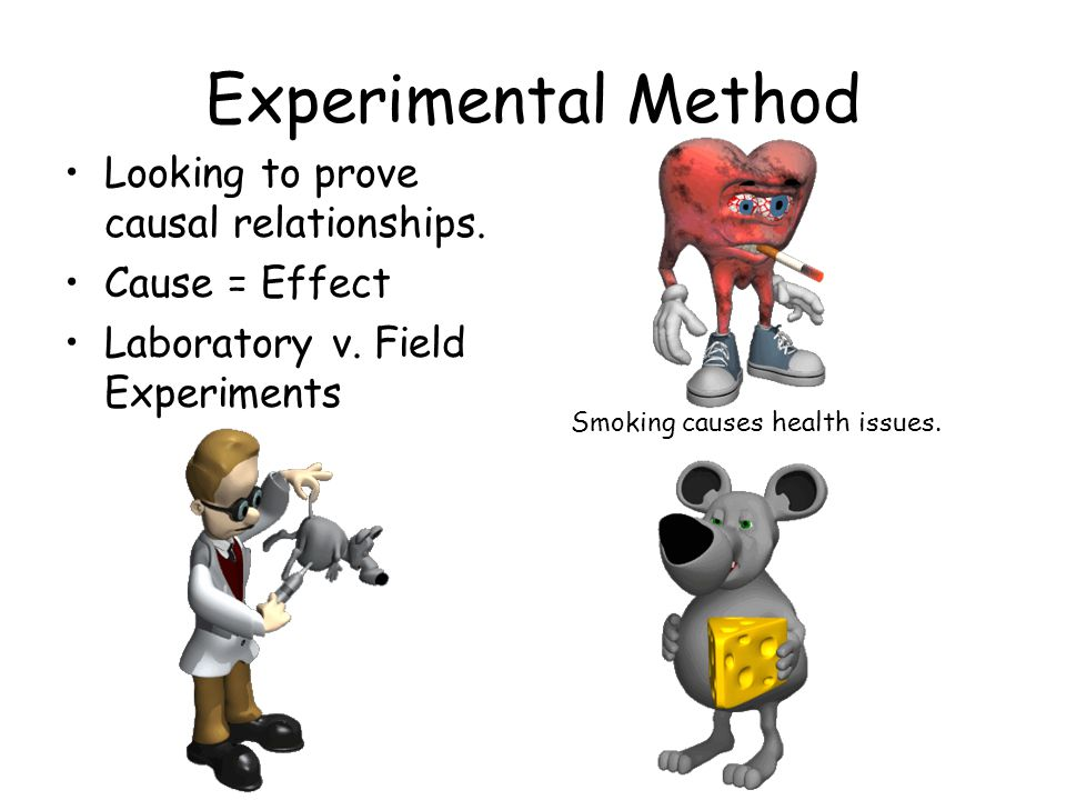 Experimental Method Looking to prove causal relationships.