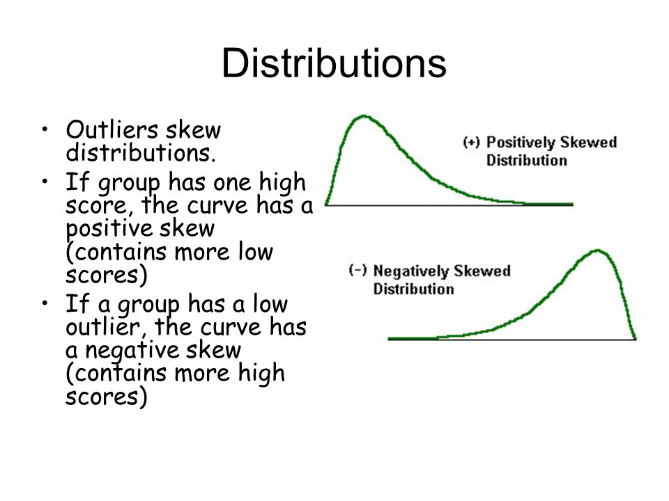 Distributions Outliers skew distributions.