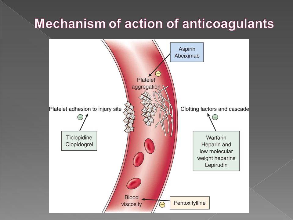 Mechanism of action of anticoagulants
