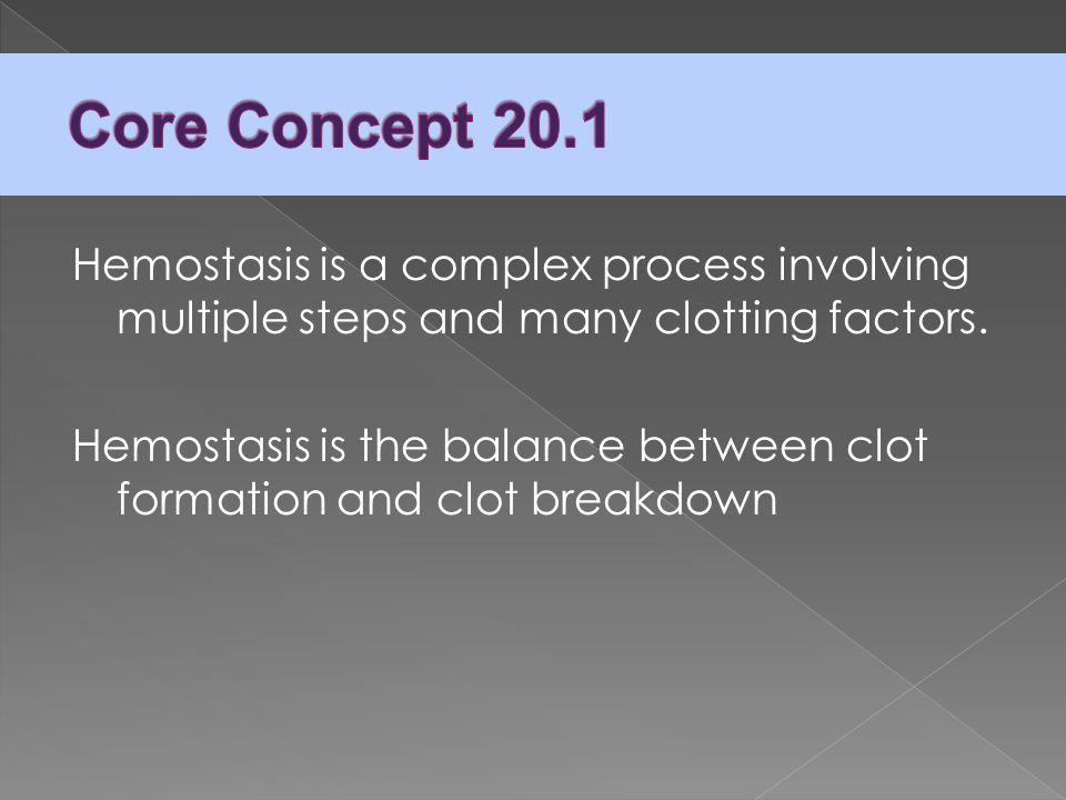Core Concept 20.1