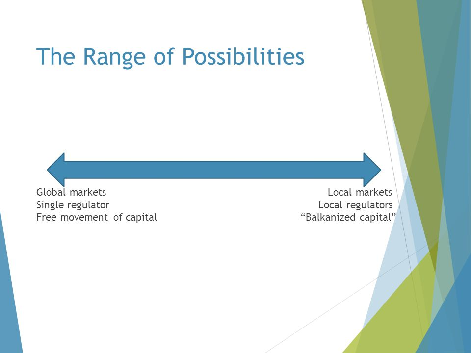 The Range of Possibilities