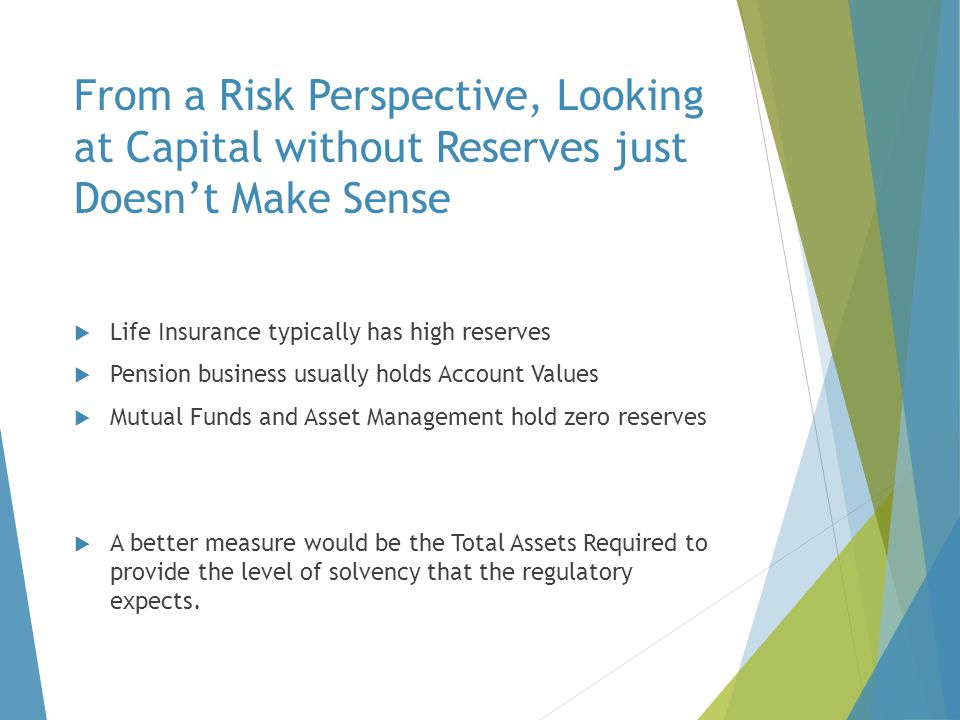 From a Risk Perspective, Looking at Capital without Reserves just Doesn't Make Sense