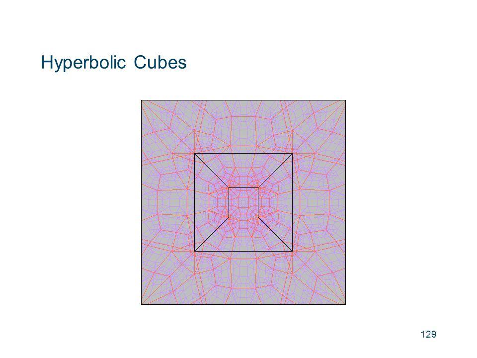 Hyperbolic Cubes