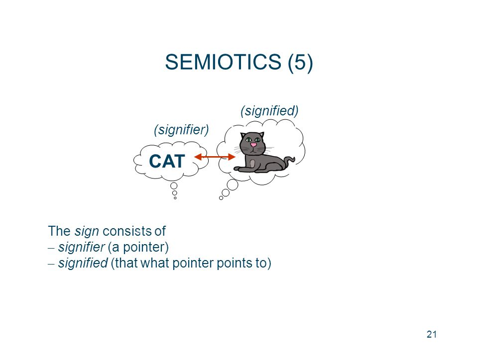 SEMIOTICS (5) CAT (signified) (signifier) The sign consists of