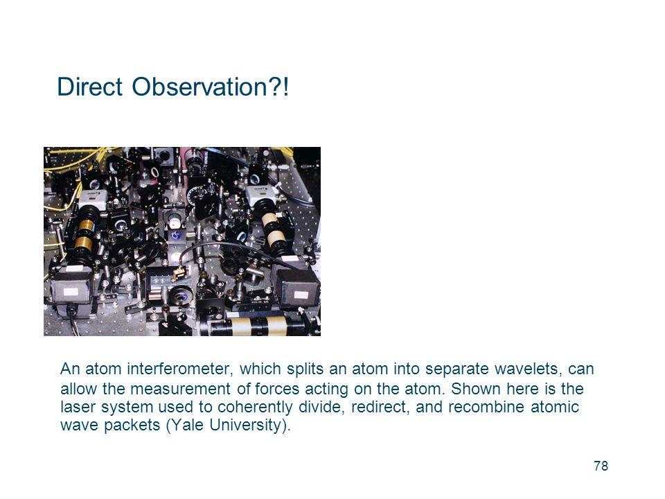 Direct Observation !