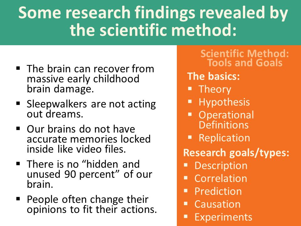 Some research findings revealed by the scientific method: