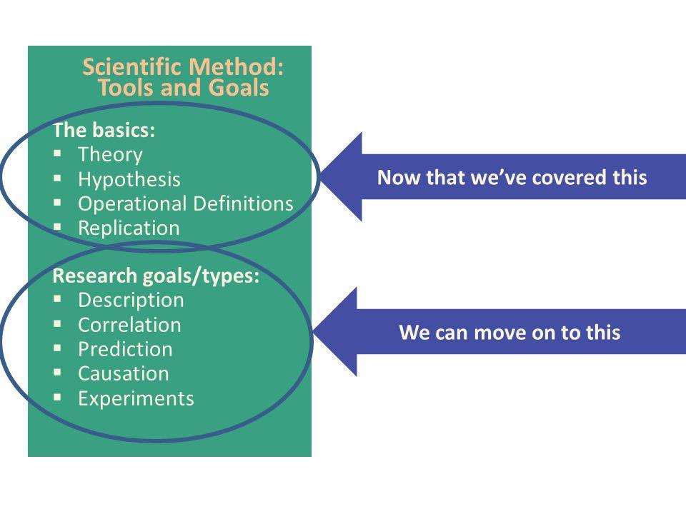 Scientific Method: Tools and Goals