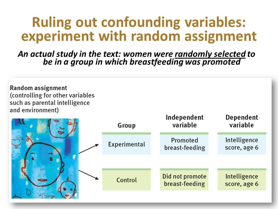 Ruling out confounding variables: experiment with random assignment