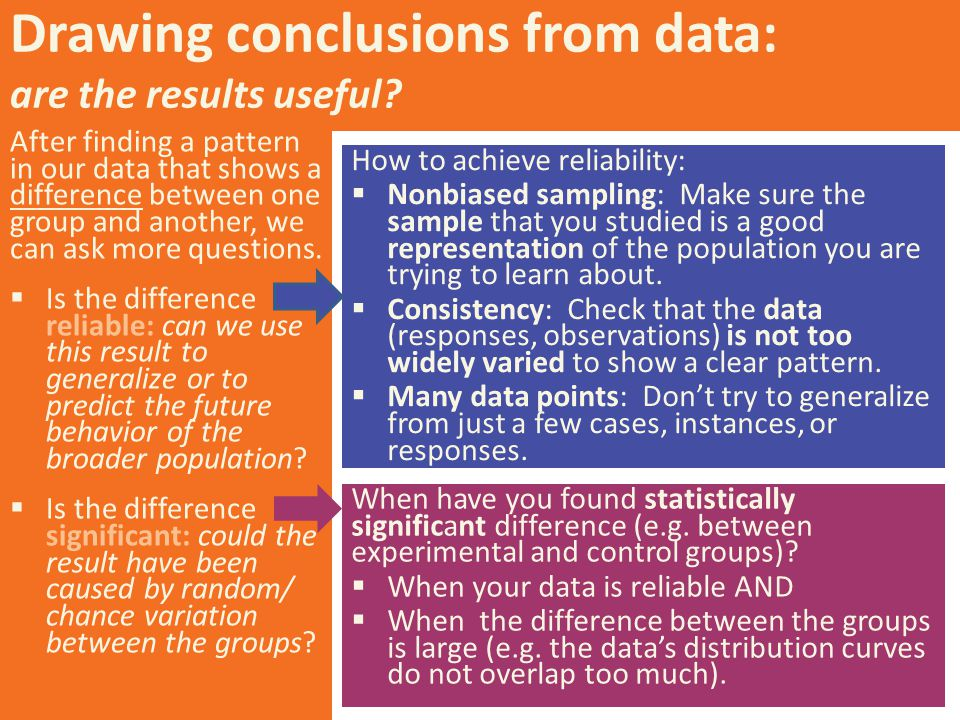 Drawing conclusions from data: are the results useful