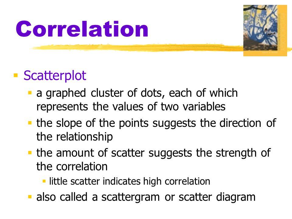 Correlation Scatterplot
