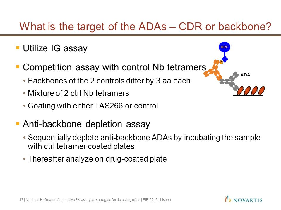 What is the target of the ADAs – CDR or backbone