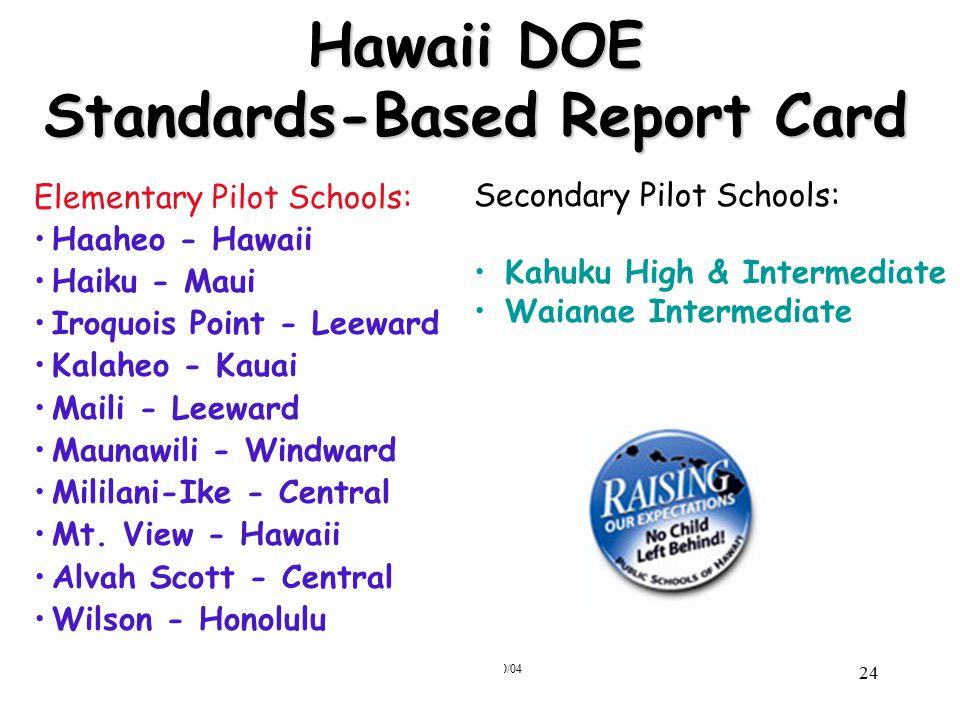 Hawaii DOE Standards-Based Report Card