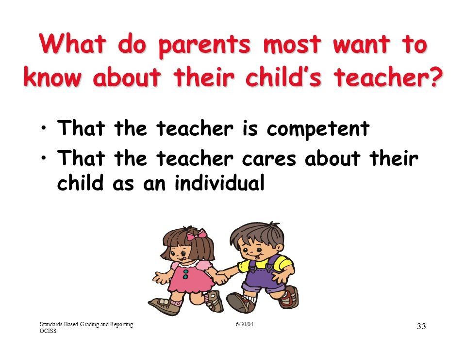 What do parents most want to know about their child's teacher