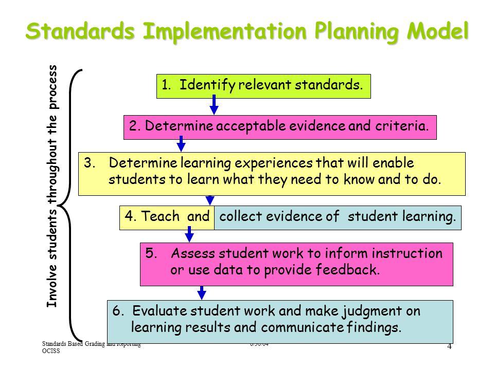 Standards Implementation Planning Model