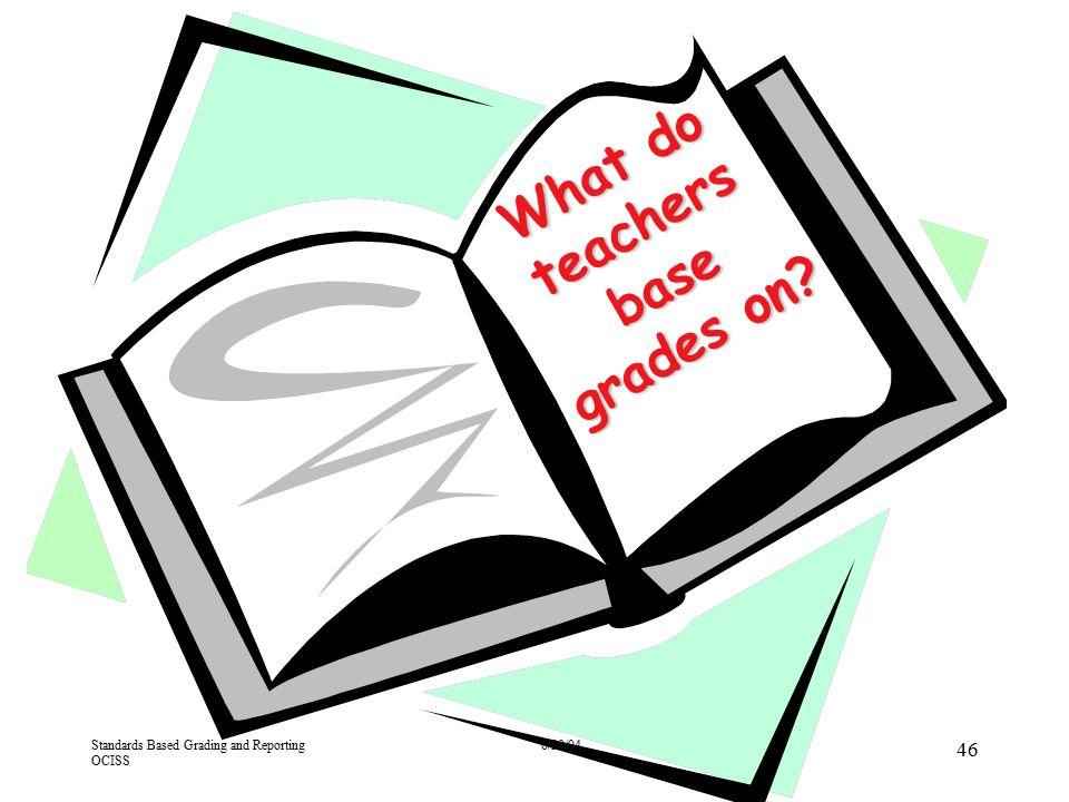 What do teachers base grades on
