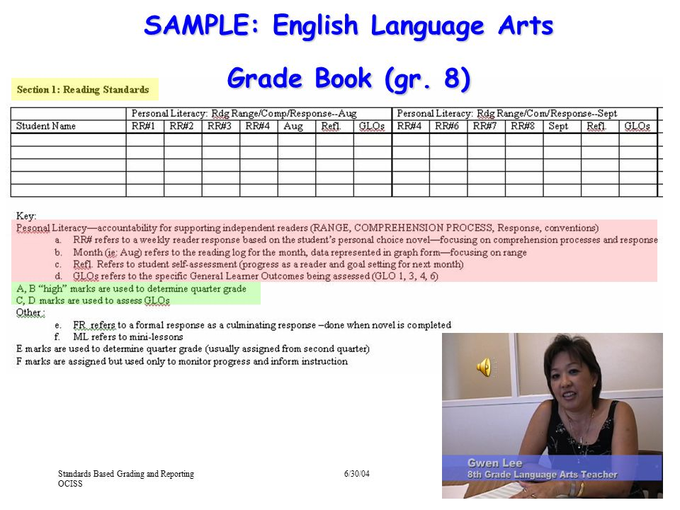 SAMPLE: English Language Arts
