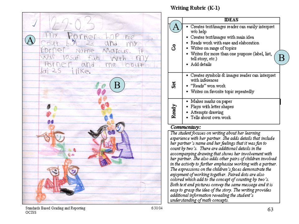 4/13/2017 A. A. B. B. This shows how a teacher documented how certain parts of the journal provided evidence of descriptors on the rubric.