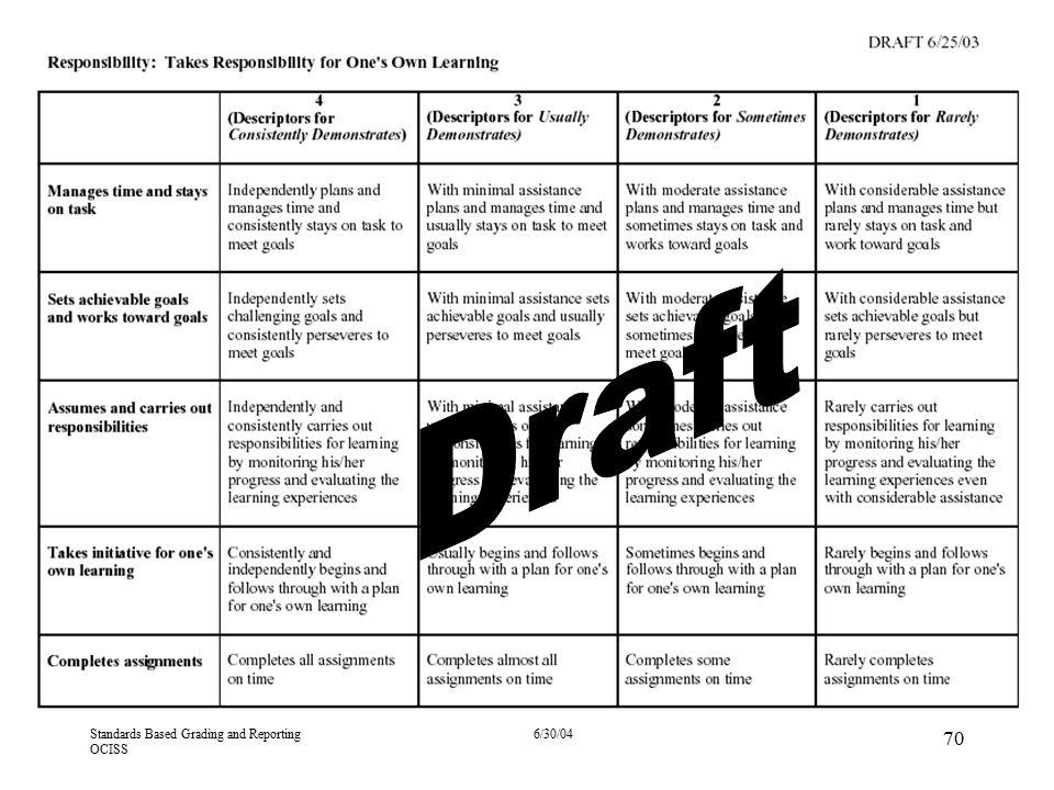 4/13/2017 Draft.