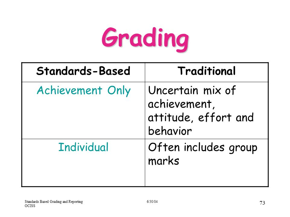 Grading Standards-Based Traditional Achievement Only